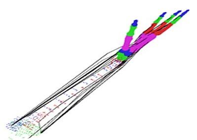 Matlab Hand Model for EMG Driven Force Estimates